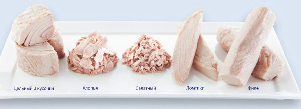 рыба холестерин в крови